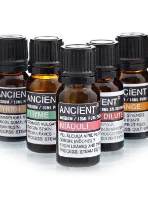 Aromatherapy & Relaxation